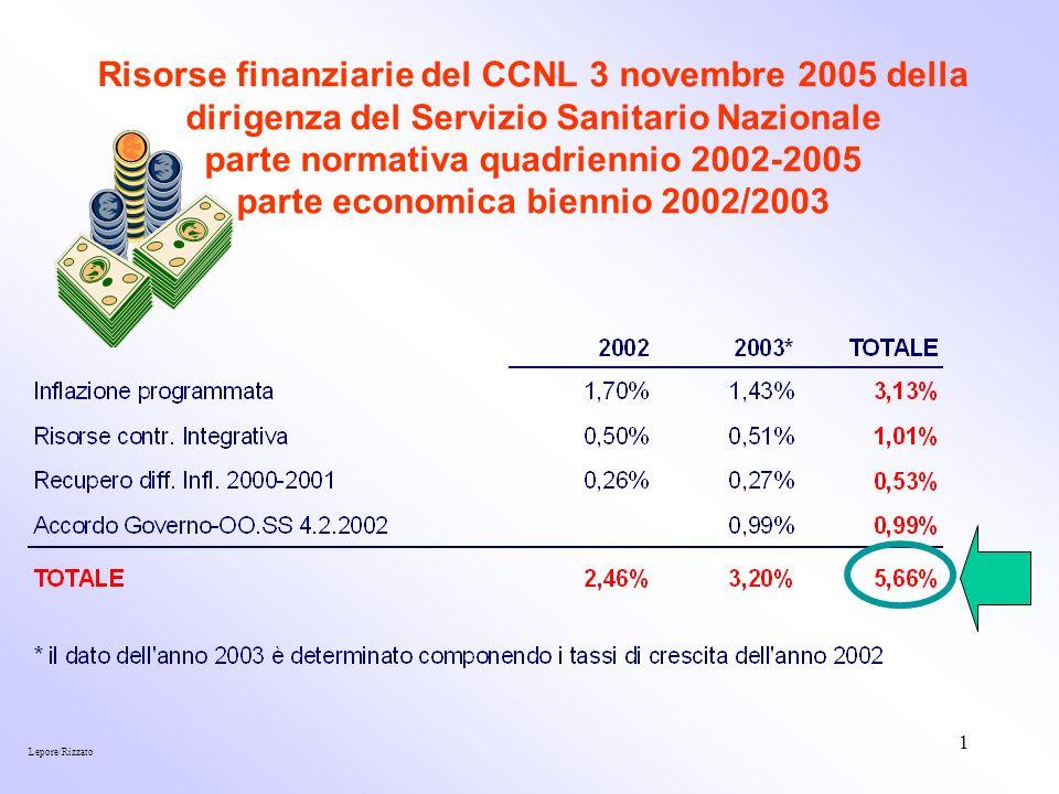 1 Risorse finanziarie del CCNL 3 novembre 2005 della dirigenza del Servizio Sanitario Nazionale parte normativa quadriennio 2002-2005 parte economica biennio 2002/2003 Lepore/Rizzato