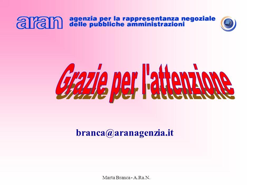 Marta Branca - A.Ra.N. branca@aranagenzia.it