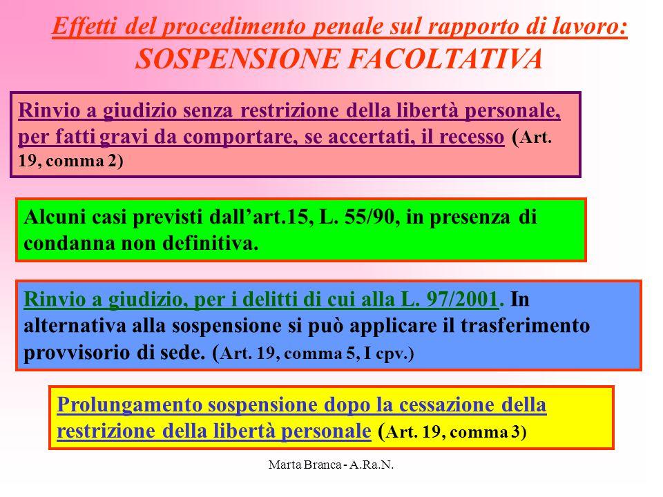 Marta Branca - A.Ra.N. Effetti del procedimento penale sul rapporto di lavoro: SOSPENSIONE FACOLTATIVA Rinvio a giudizio senza restrizione della liber