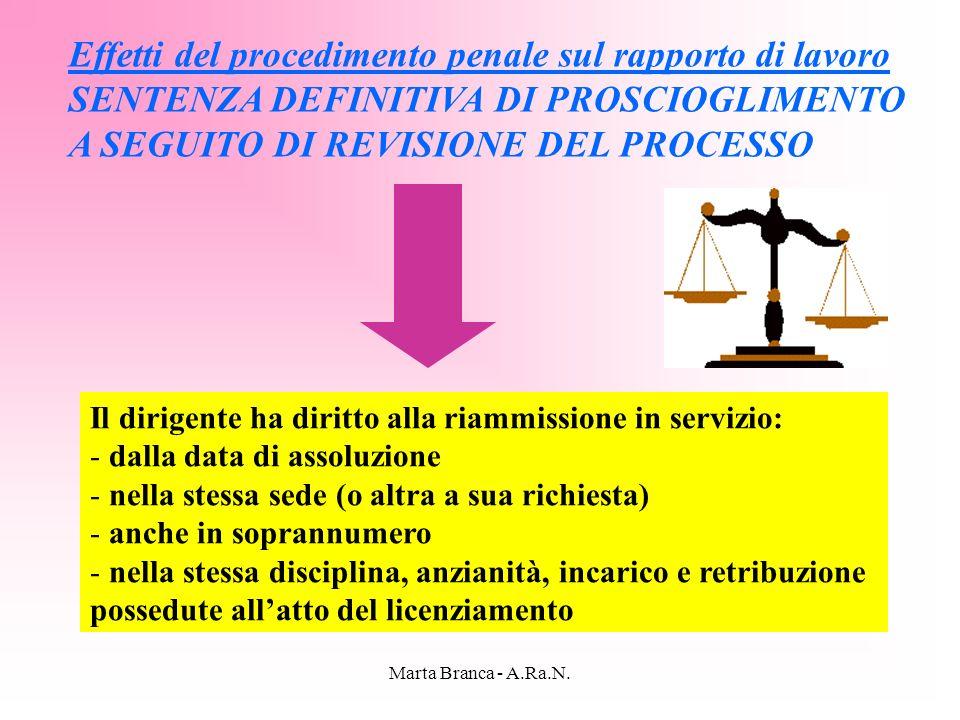 Marta Branca - A.Ra.N. Effetti del procedimento penale sul rapporto di lavoro SENTENZA DEFINITIVA DI PROSCIOGLIMENTO A SEGUITO DI REVISIONE DEL PROCES