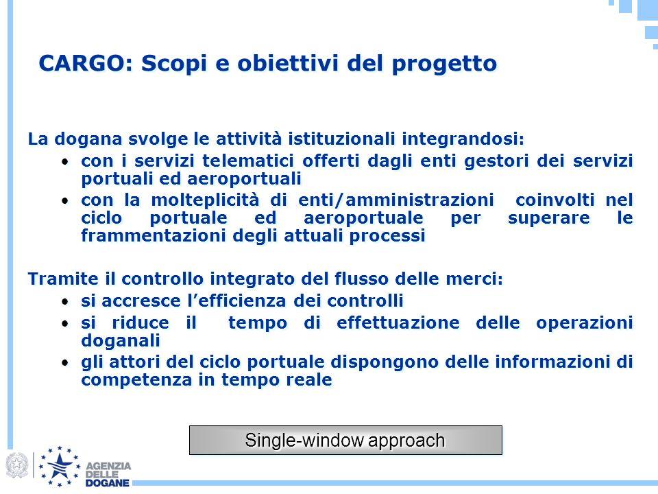 CARGO: Scopi e obiettivi del progetto La dogana svolge le attività istituzionali integrandosi: con i servizi telematici offerti dagli enti gestori dei