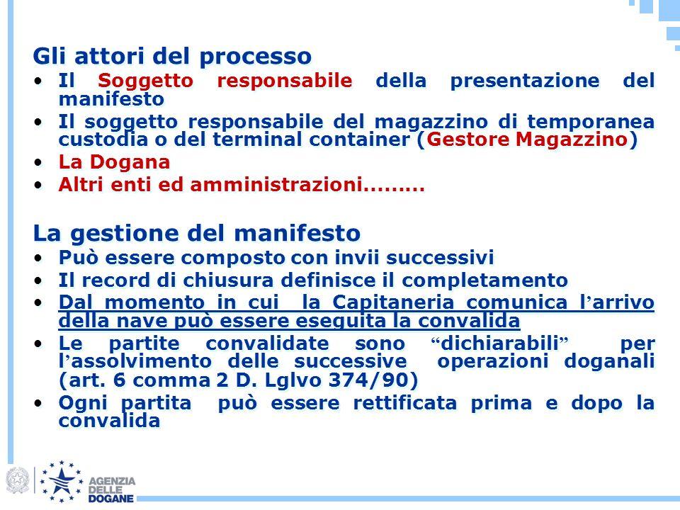 Gli attori del processo Il Soggetto responsabile della presentazione del manifesto Il soggetto responsabile del magazzino di temporanea custodia o del
