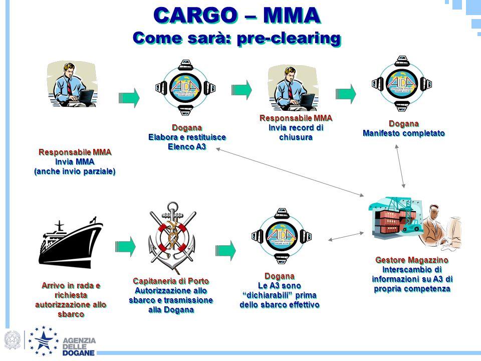 CARGO – MMA Come sarà: pre-clearing CARGO – MMA Come sarà: pre-clearing Responsabile MMA Invia MMA (anche invio parziale) Responsabile MMA Invia MMA (
