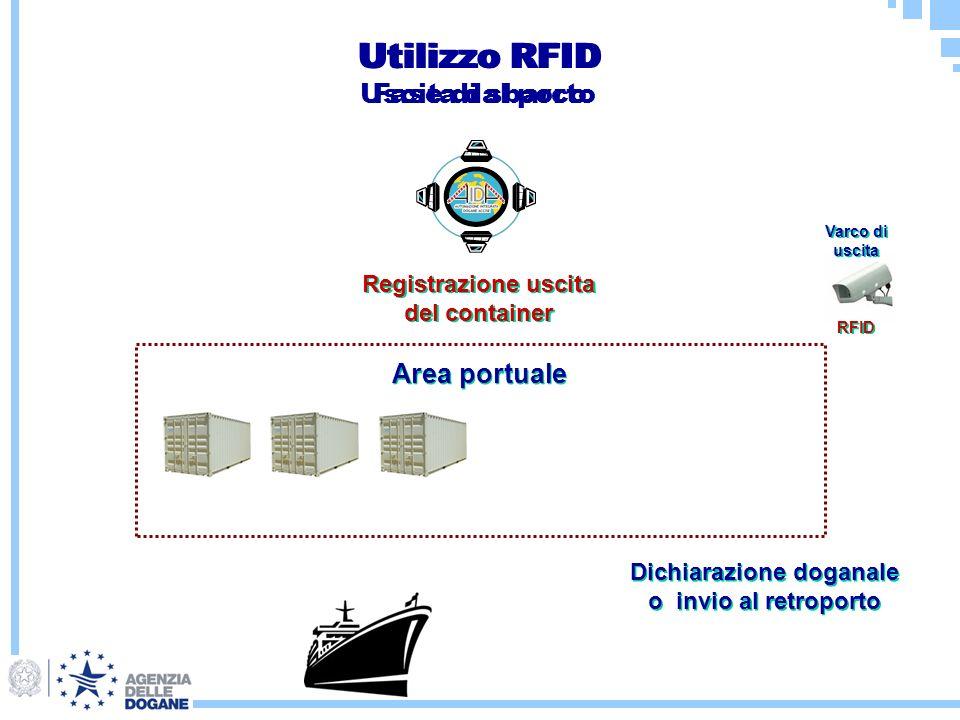 Varco di uscita RFID Varco di uscita RFID Dichiarazione doganale o invio al retroporto Dichiarazione doganale o invio al retroporto Area portuale Regi
