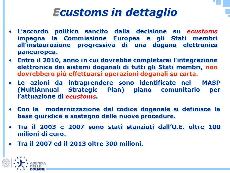 Ecustoms in dettaglio Entro il 2010, anno in cui dovrebbe completarsi lintegrazione elettronica dei sistemi doganali di tutti gli Stati membri, non do