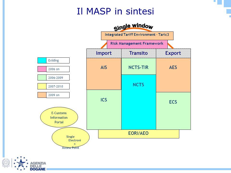 Il MASP in sintesi ImportTransitoExport ICS NCTS ECS EORI/AEO Integrated Tariff Environment – Taric3 Single Electroni c Access Point 2006-2009 2007-20