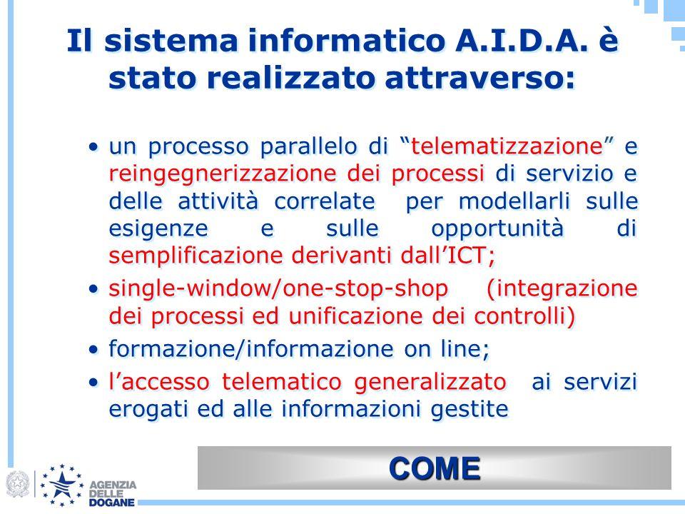 Il sistema informatico A.I.D.A. è stato realizzato attraverso: un processo parallelo di telematizzazione e reingegnerizzazione dei processi di servizi