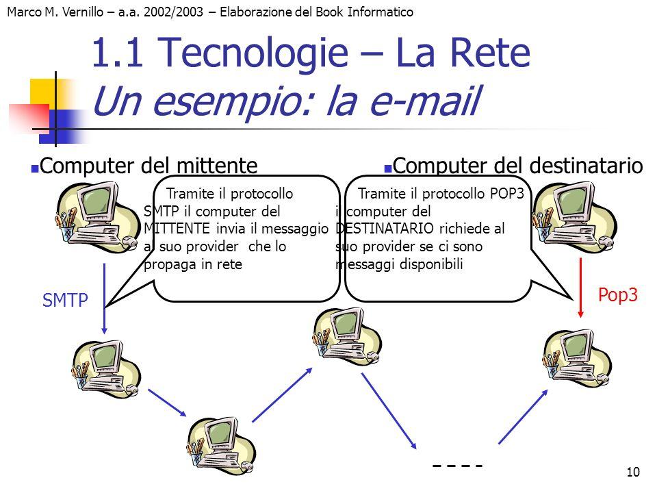 Marco M. Vernillo – a.a. 2002/2003 – Elaborazione del Book Informatico 10 1.1 Tecnologie – La Rete Un esempio: la e-mail Computer del mittente Compute