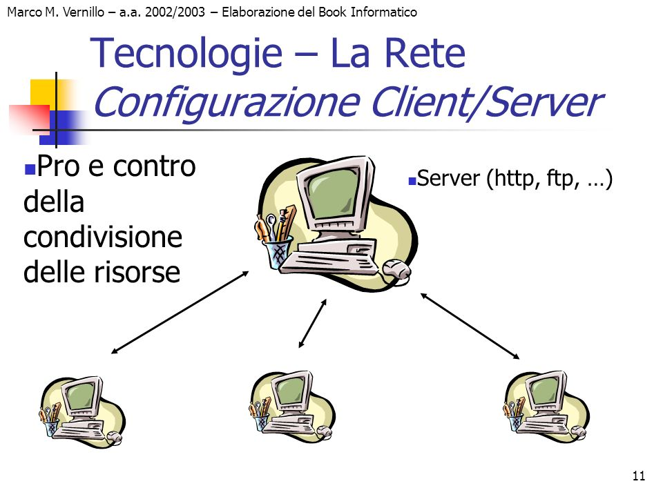 Marco M. Vernillo – a.a. 2002/2003 – Elaborazione del Book Informatico 11 Tecnologie – La Rete Configurazione Client/Server Server (http, ftp, …) Pro