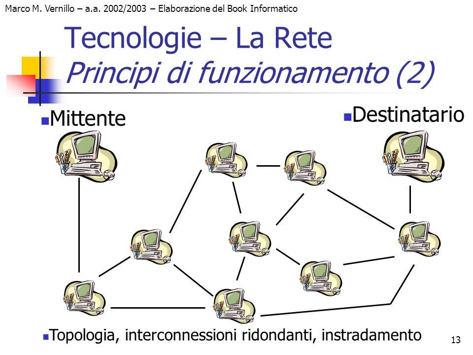 Marco M. Vernillo – a.a. 2002/2003 – Elaborazione del Book Informatico 13 Tecnologie – La Rete Principi di funzionamento (2) Mittente Destinatario Top