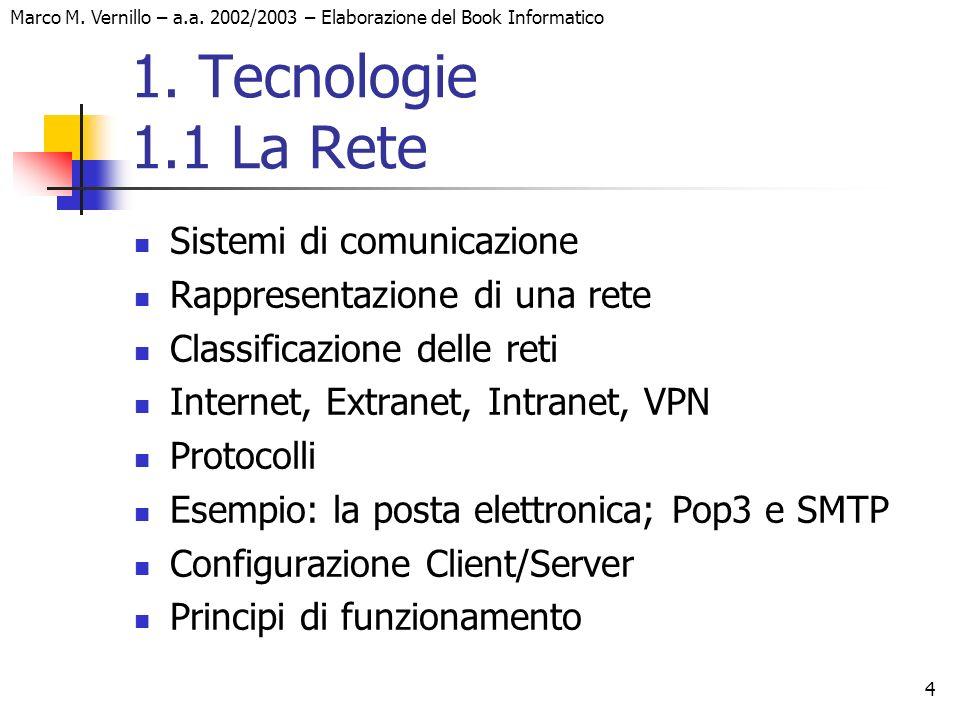 Marco M. Vernillo – a.a. 2002/2003 – Elaborazione del Book Informatico 4 1. Tecnologie 1.1 La Rete Sistemi di comunicazione Rappresentazione di una re