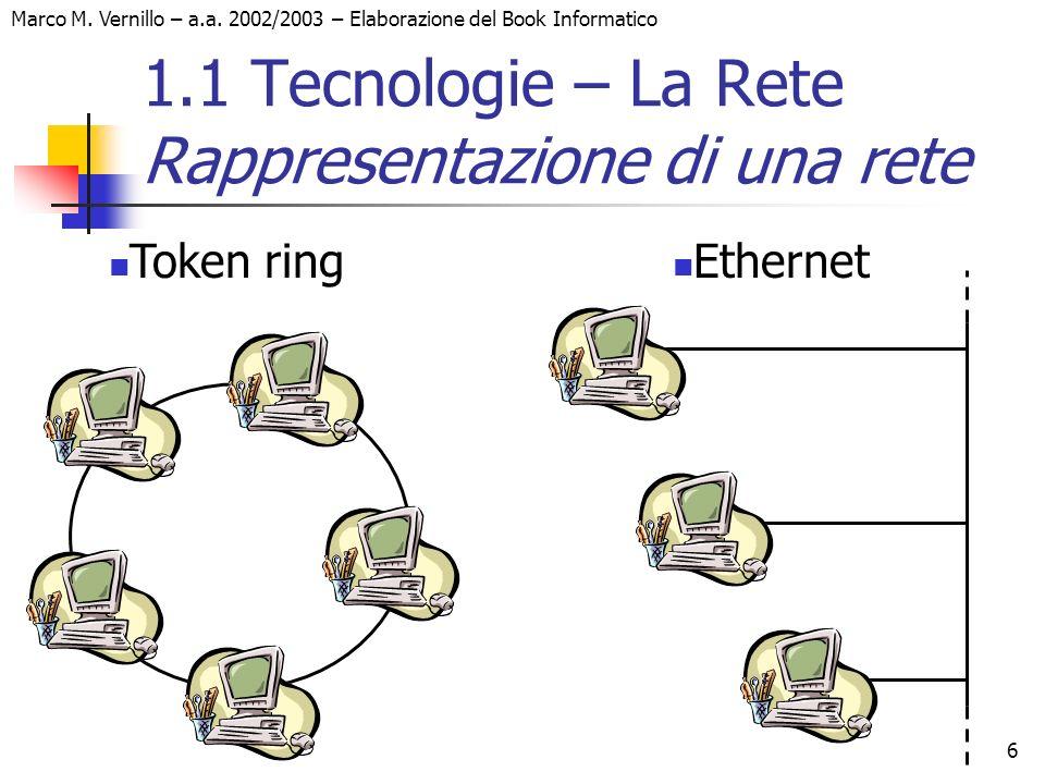 Marco M. Vernillo – a.a. 2002/2003 – Elaborazione del Book Informatico 6 1.1 Tecnologie – La Rete Rappresentazione di una rete Token ring Ethernet