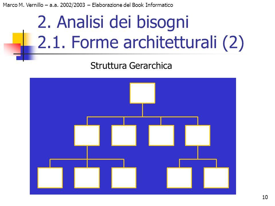 10 Marco M. Vernillo – a.a. 2002/2003 – Elaborazione del Book Informatico 2. Analisi dei bisogni 2.1. Forme architetturali (2) Struttura Gerarchica