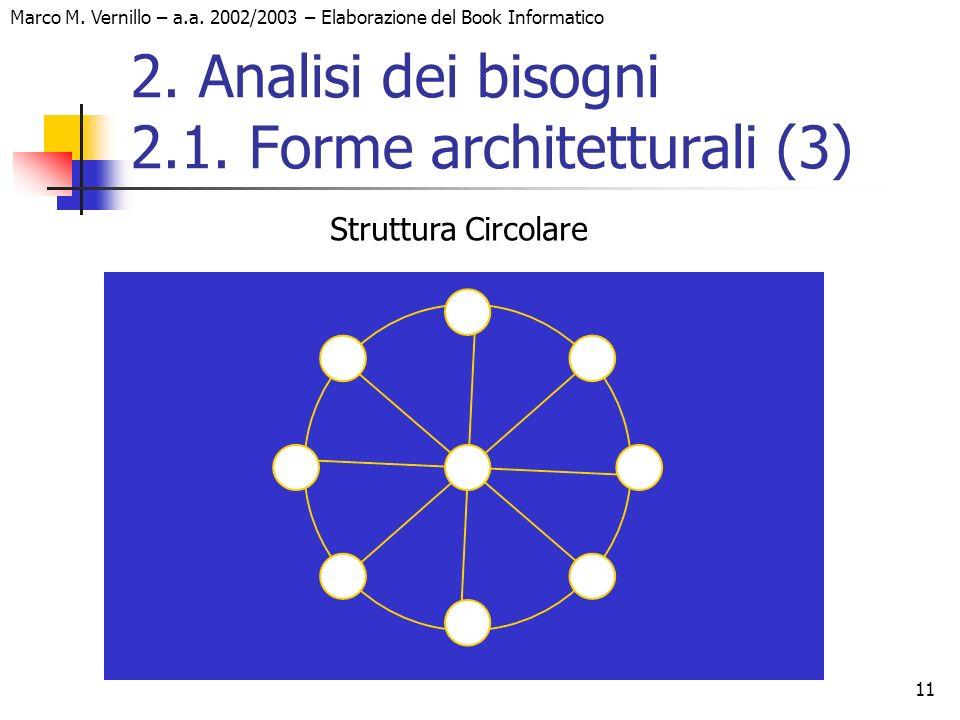 11 Marco M. Vernillo – a.a. 2002/2003 – Elaborazione del Book Informatico 2. Analisi dei bisogni 2.1. Forme architetturali (3) Struttura Circolare