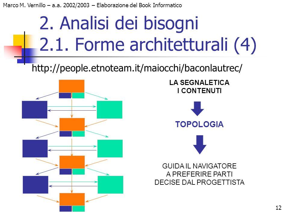 12 Marco M. Vernillo – a.a. 2002/2003 – Elaborazione del Book Informatico LA SEGNALETICA I CONTENUTI TOPOLOGIA GUIDA IL NAVIGATORE A PREFERIRE PARTI D