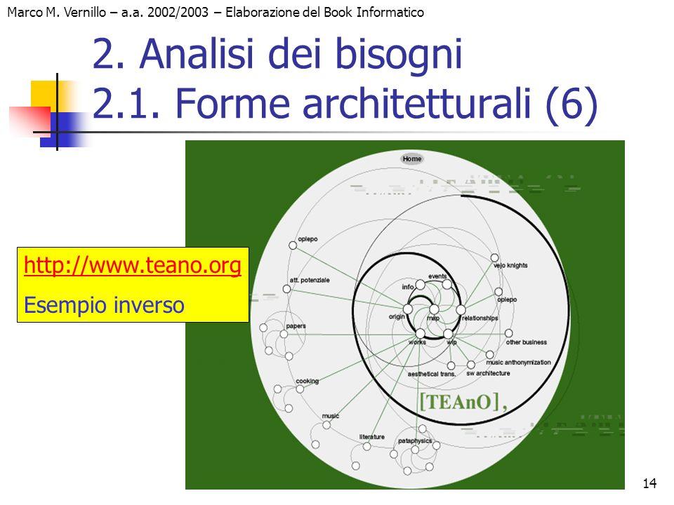 14 Marco M. Vernillo – a.a. 2002/2003 – Elaborazione del Book Informatico http://www.teano.org Esempio inverso 2. Analisi dei bisogni 2.1. Forme archi