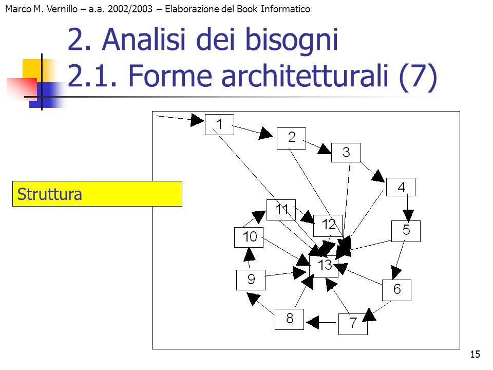 15 Marco M. Vernillo – a.a. 2002/2003 – Elaborazione del Book Informatico 2. Analisi dei bisogni 2.1. Forme architetturali (7) Struttura