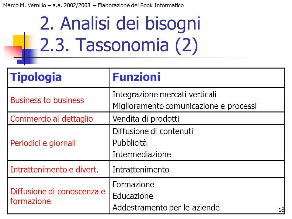 18 Marco M. Vernillo – a.a. 2002/2003 – Elaborazione del Book Informatico 2. Analisi dei bisogni 2.3. Tassonomia (2) TipologiaFunzioni Business to bus