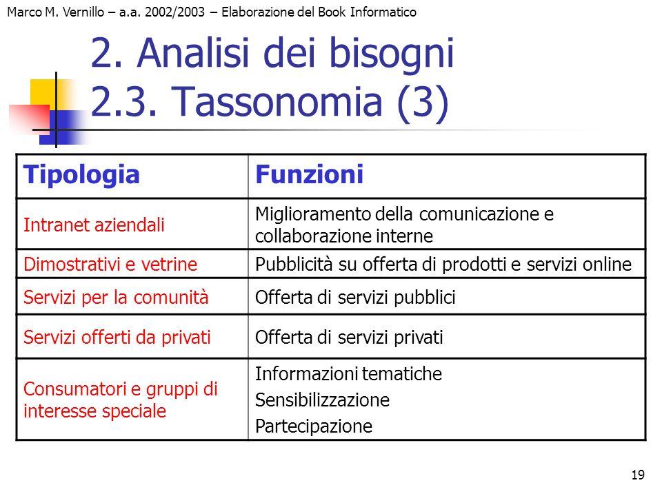 19 Marco M. Vernillo – a.a. 2002/2003 – Elaborazione del Book Informatico 2. Analisi dei bisogni 2.3. Tassonomia (3) TipologiaFunzioni Intranet aziend