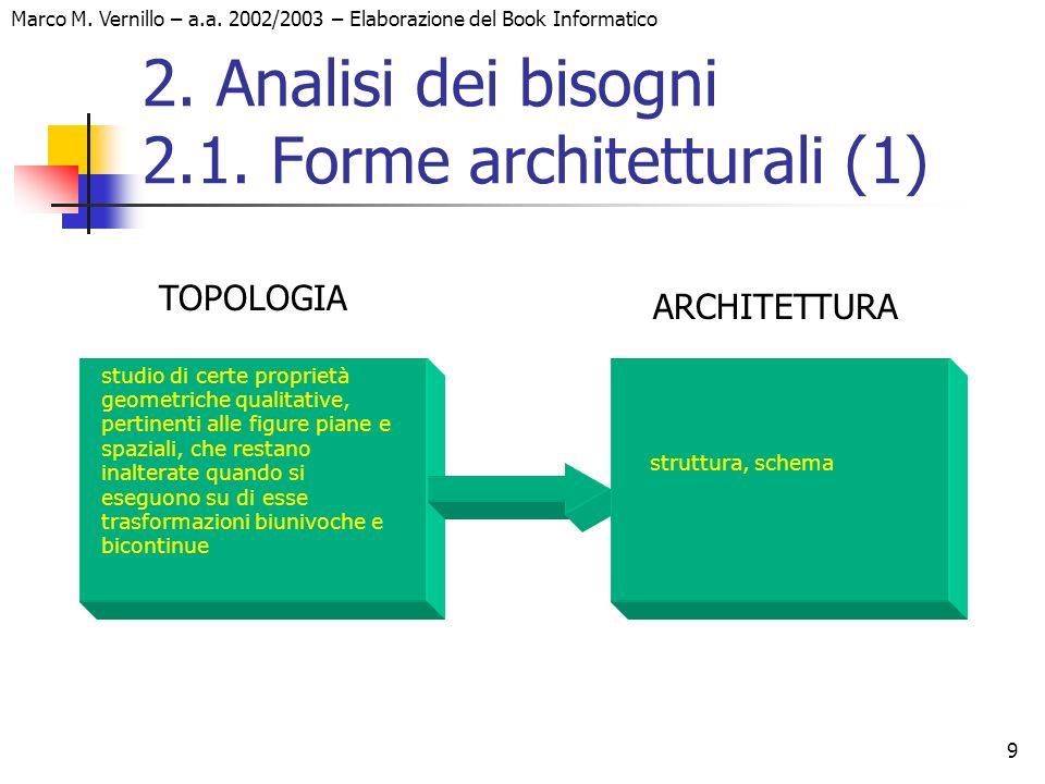 9 Marco M. Vernillo – a.a. 2002/2003 – Elaborazione del Book Informatico 2. Analisi dei bisogni 2.1. Forme architetturali (1) studio di certe propriet