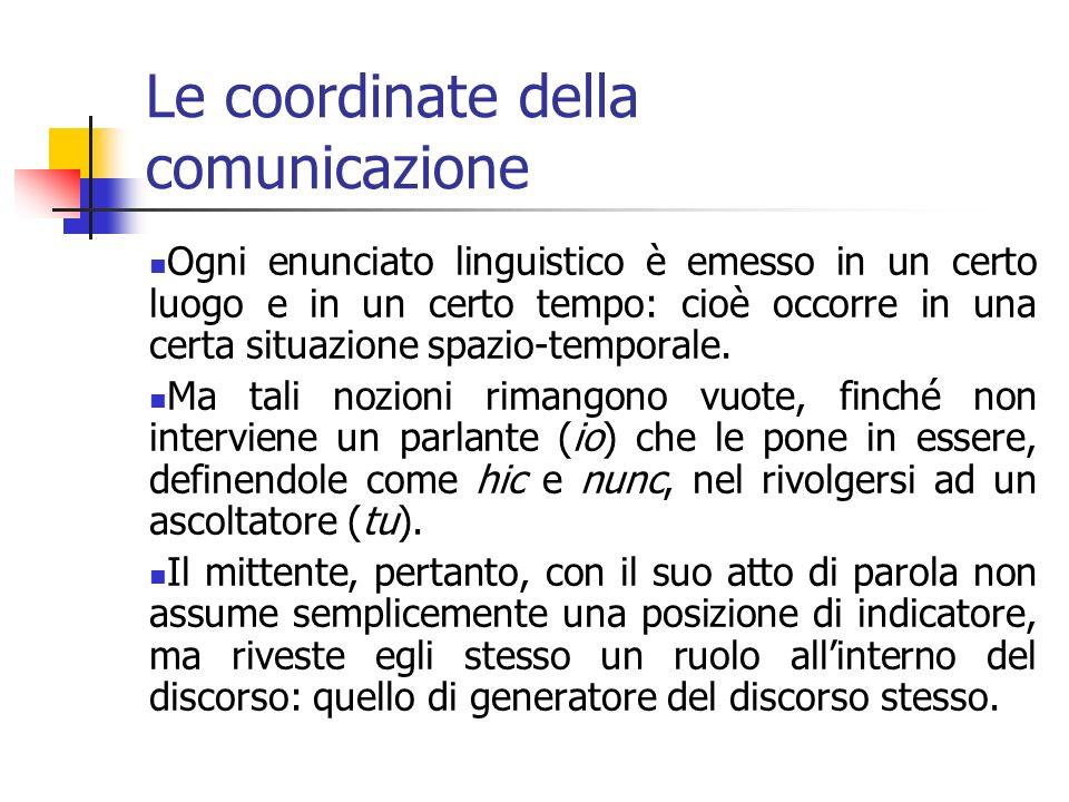 Le coordinate della comunicazione Ogni enunciato linguistico è emesso in un certo luogo e in un certo tempo: cioè occorre in una certa situazione spazio-temporale.