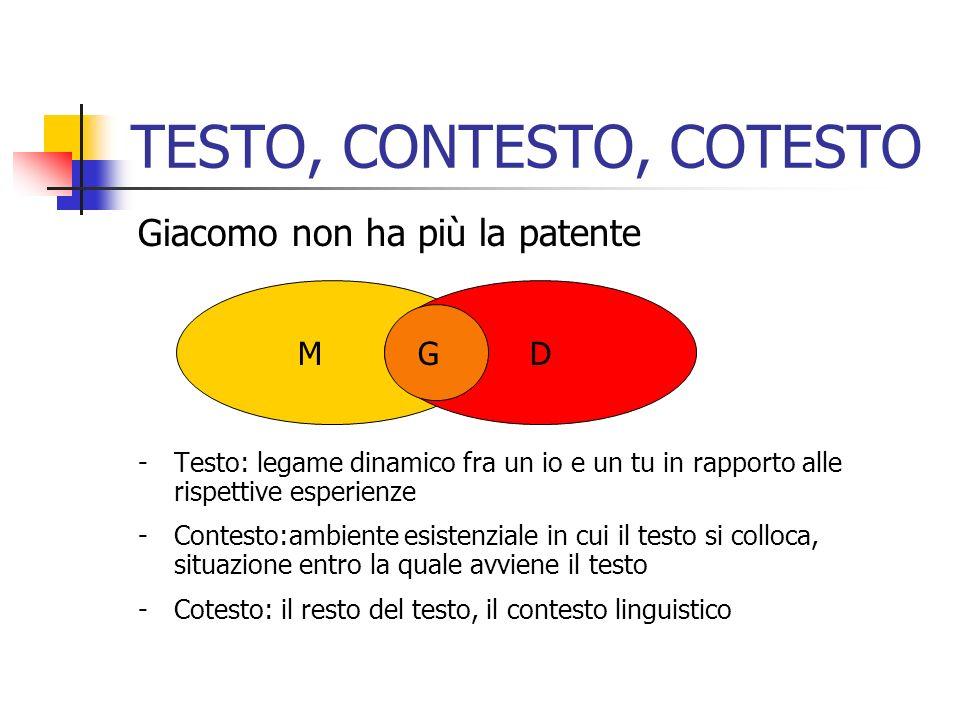 REQUISITI DI TESTUALITA -Coreferenzialità -Sensatezza -Novità -Coesione (anafora, catafora) -Pertinenza (sintagma e paradigma)