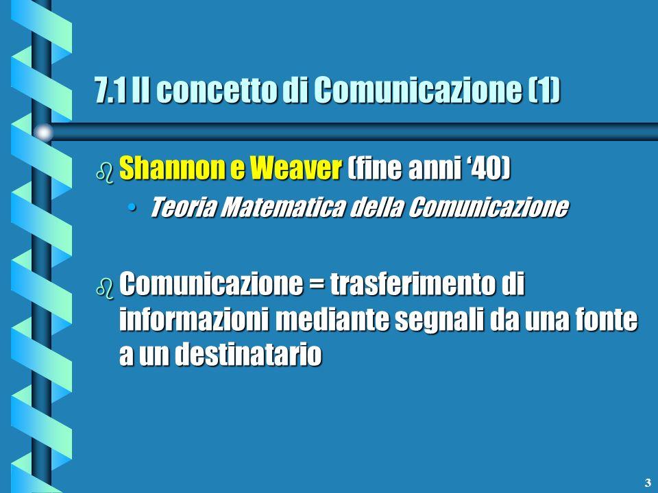 4 b Shannon e Weaver Teoria Matematica della ComunicazioneTeoria Matematica della Comunicazione FonteTrasmittenteCanaleRicettoreDestinatario MessaggioSegnale ricevuto Messaggio Rumore 7.1 Il concetto di Comunicazione (2)