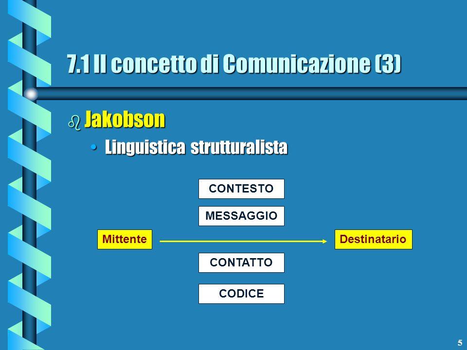 6 b Jakobson - Le funzioni del linguaggio Mittente --> Funzione EMOTIVAMittente --> Funzione EMOTIVA Contesto --> Funzione REFERENZIALEContesto --> Funzione REFERENZIALE Messaggio --> Funzione POETICAMessaggio --> Funzione POETICA Contatto --> Funzione FÀTICAContatto --> Funzione FÀTICA Codice --> Funzione METALINGUISTICACodice --> Funzione METALINGUISTICA Destinatario --> Funzione CONATIVADestinatario --> Funzione CONATIVA pg 286pg 286 7.1 Il concetto di Comunicazione (4)
