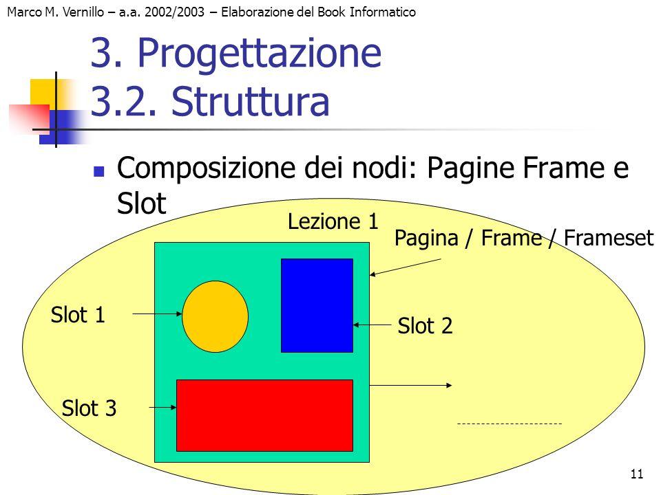 11 Marco M. Vernillo – a.a. 2002/2003 – Elaborazione del Book Informatico 3. Progettazione 3.2. Struttura Composizione dei nodi: Pagine Frame e Slot L