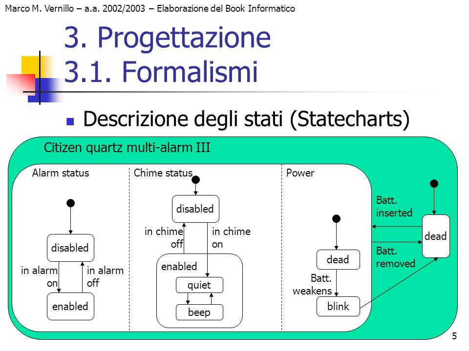 5 Marco M. Vernillo – a.a. 2002/2003 – Elaborazione del Book Informatico 3. Progettazione 3.1. Formalismi Descrizione degli stati (Statecharts) Citize
