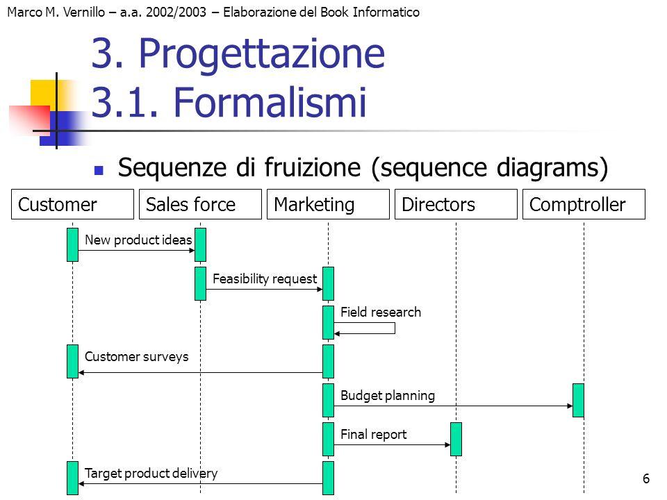 6 Marco M. Vernillo – a.a. 2002/2003 – Elaborazione del Book Informatico 3. Progettazione 3.1. Formalismi Sequenze di fruizione (sequence diagrams) Cu