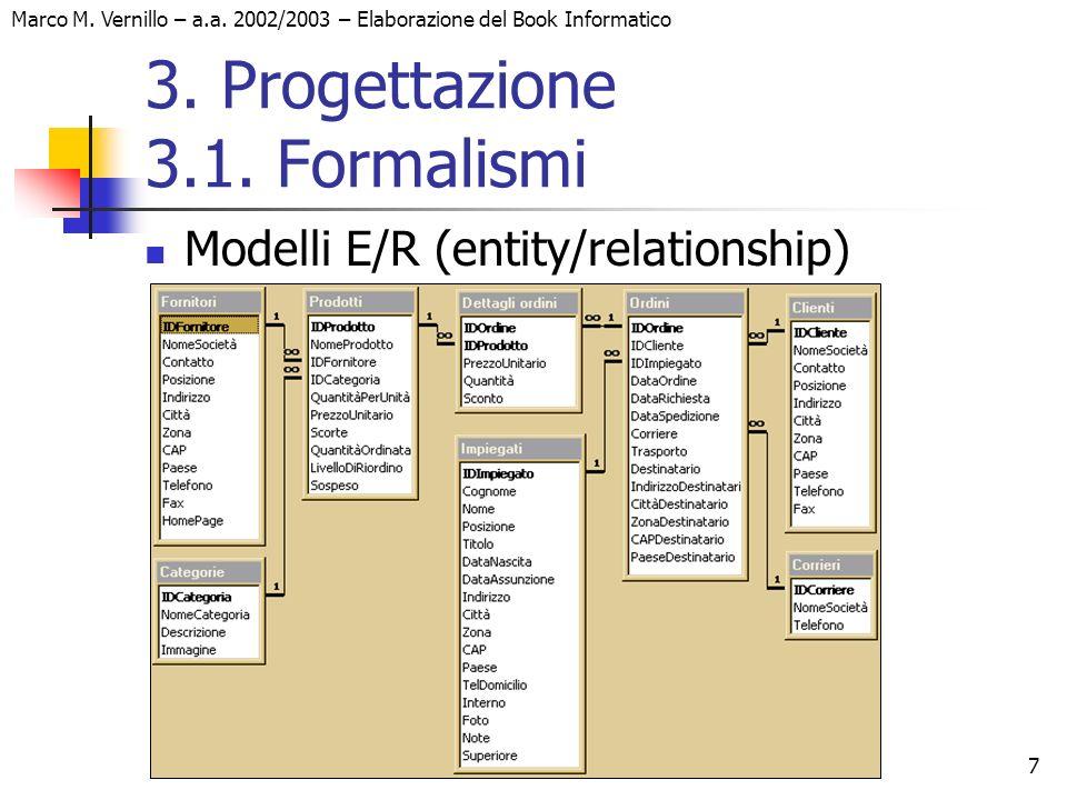 7 Marco M. Vernillo – a.a. 2002/2003 – Elaborazione del Book Informatico 3. Progettazione 3.1. Formalismi Modelli E/R (entity/relationship)