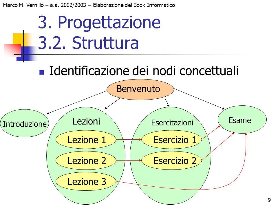 9 Marco M. Vernillo – a.a. 2002/2003 – Elaborazione del Book Informatico 3. Progettazione 3.2. Struttura Identificazione dei nodi concettuali Benvenut