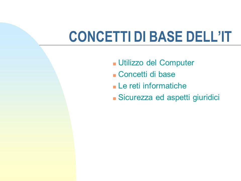 CONCETTI DI BASE DELLIT n Utilizzo del Computer n Concetti di base n Le reti informatiche n Sicurezza ed aspetti giuridici