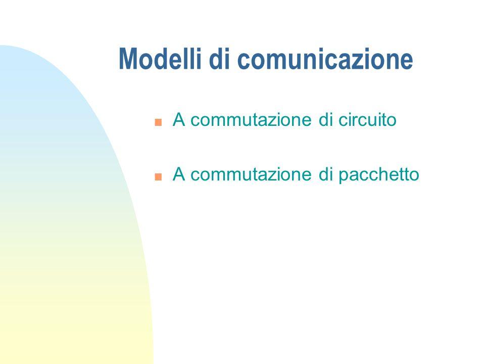 Modelli di comunicazione n A commutazione di circuito n A commutazione di pacchetto