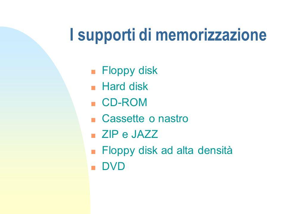 I supporti di memorizzazione n Floppy disk n Hard disk n CD-ROM n Cassette o nastro n ZIP e JAZZ n Floppy disk ad alta densità n DVD