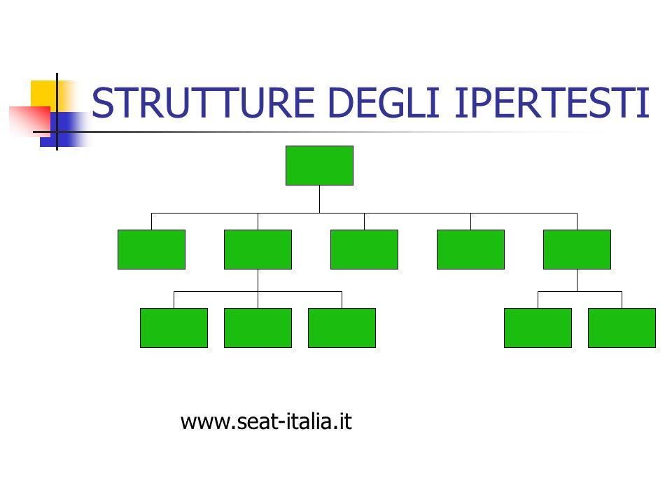 STRUTTURE DEGLI IPERTESTI www.seat-italia.it