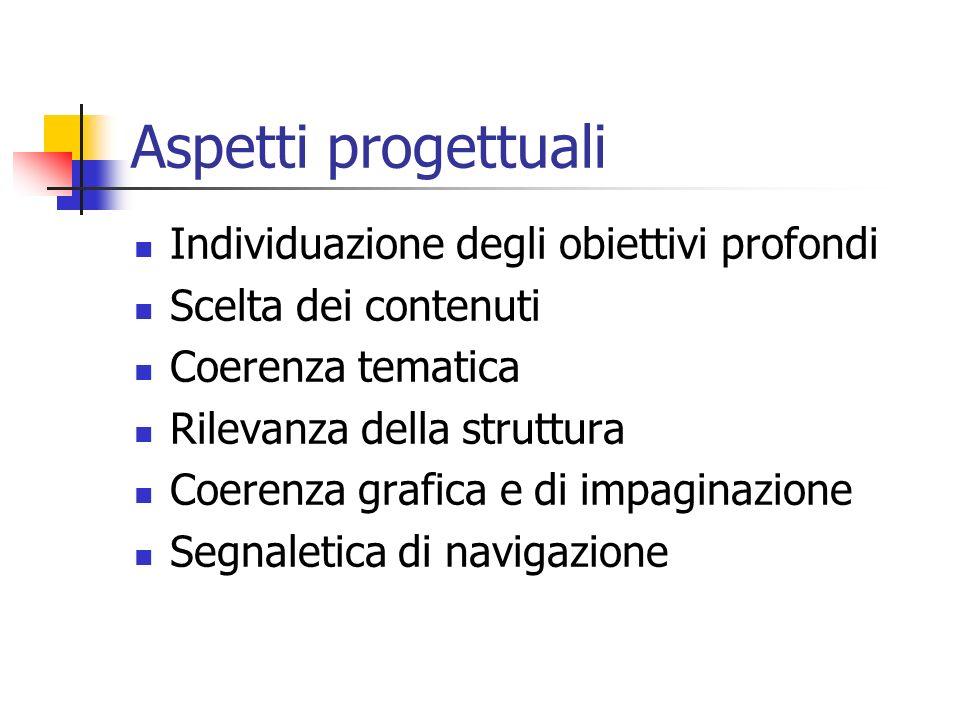 Aspetti progettuali Individuazione degli obiettivi profondi Scelta dei contenuti Coerenza tematica Rilevanza della struttura Coerenza grafica e di imp