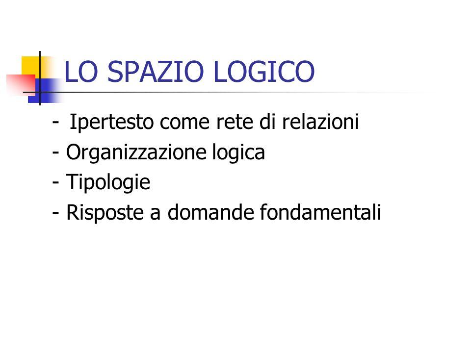 LO SPAZIO LOGICO -Ipertesto come rete di relazioni - Organizzazione logica - Tipologie - Risposte a domande fondamentali