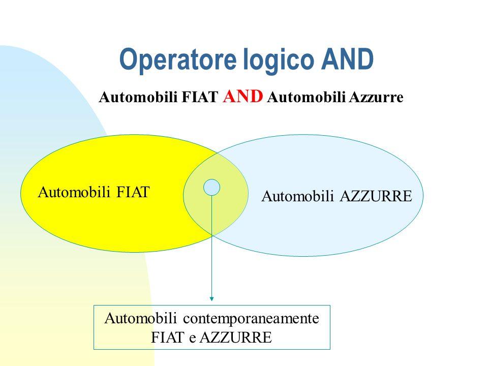 Operatore logico AND Automobili FIAT Automobili AZZURRE Automobili contemporaneamente FIAT e AZZURRE Automobili FIAT AND Automobili Azzurre