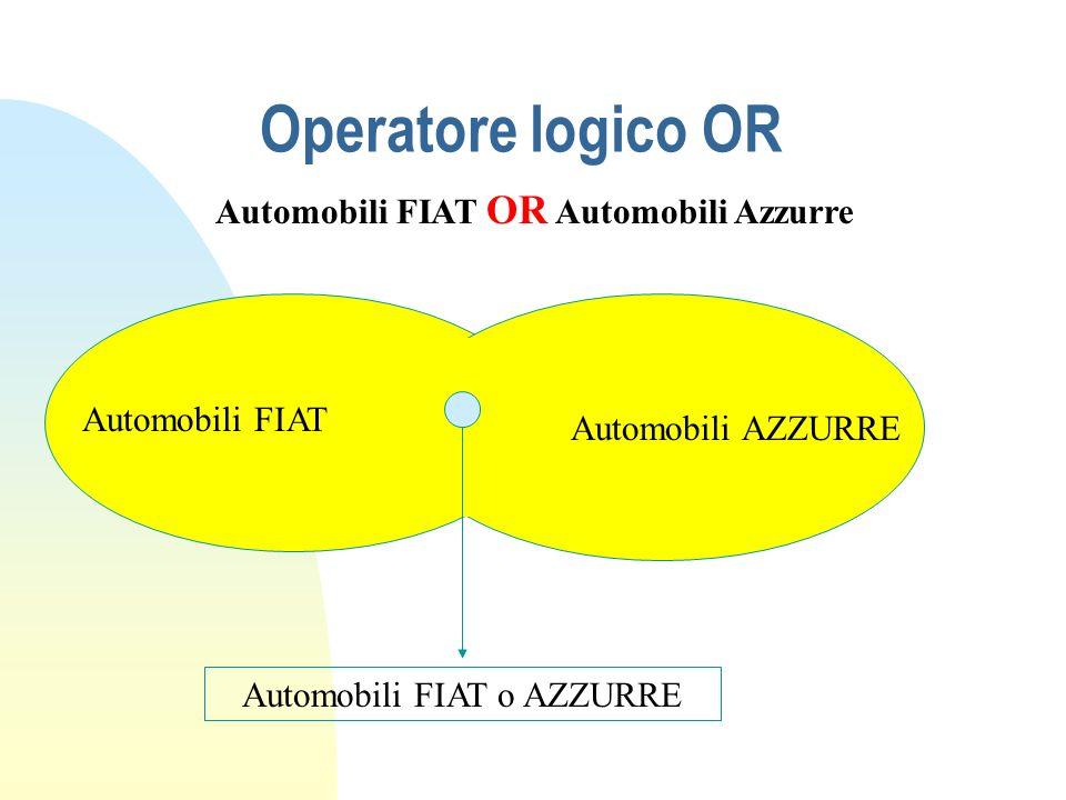 Operatore logico OR Automobili FIAT Automobili AZZURRE Automobili FIAT o AZZURRE Automobili FIAT OR Automobili Azzurre