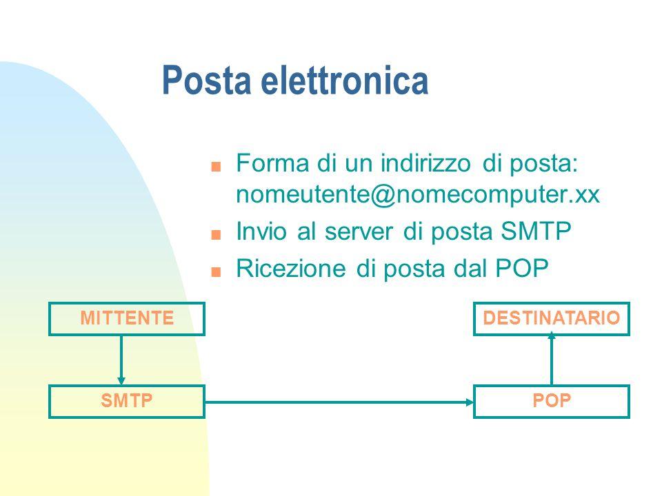 Posta elettronica n Forma di un indirizzo di posta: nomeutente@nomecomputer.xx n Invio al server di posta SMTP n Ricezione di posta dal POP MITTENTEDE