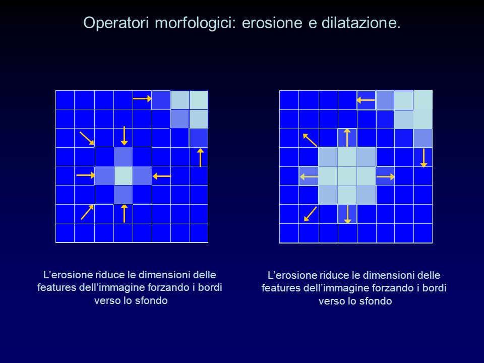 Operatori morfologici: erosione e dilatazione.