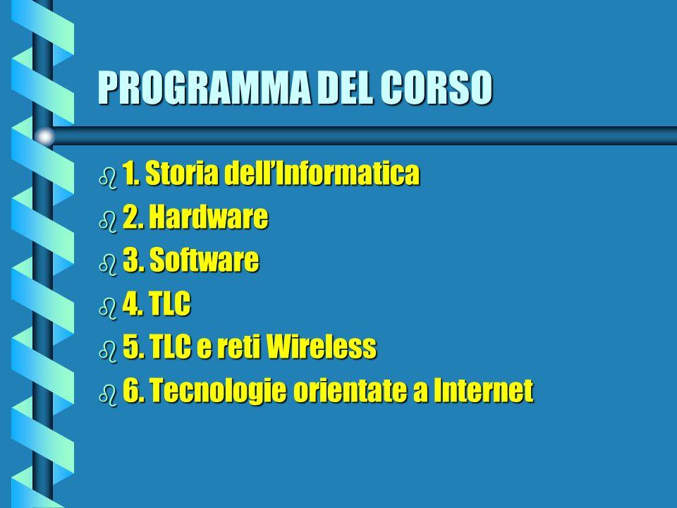 PROGRAMMA DEL CORSO b 1. Storia dellInformatica b 2. Hardware b 3. Software b 4. TLC b 5. TLC e reti Wireless b 6. Tecnologie orientate a Internet