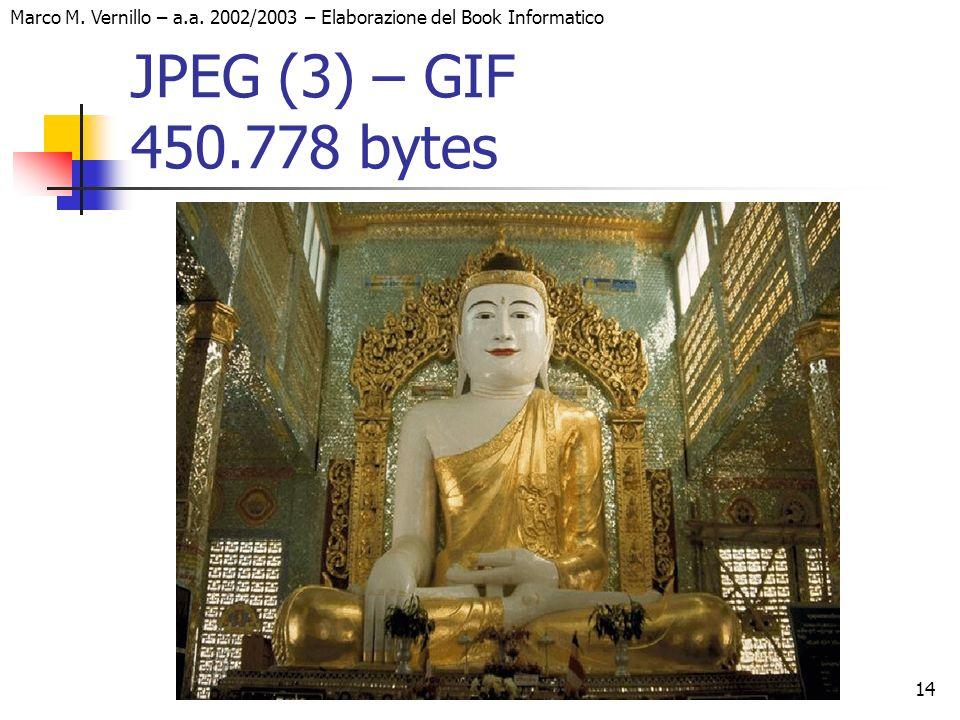 14 Marco M. Vernillo – a.a. 2002/2003 – Elaborazione del Book Informatico JPEG (3) – GIF 450.778 bytes