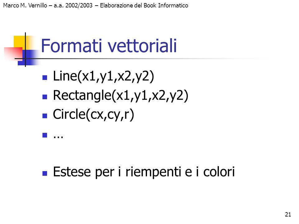 21 Marco M. Vernillo – a.a. 2002/2003 – Elaborazione del Book Informatico Formati vettoriali Line(x1,y1,x2,y2) Rectangle(x1,y1,x2,y2) Circle(cx,cy,r)