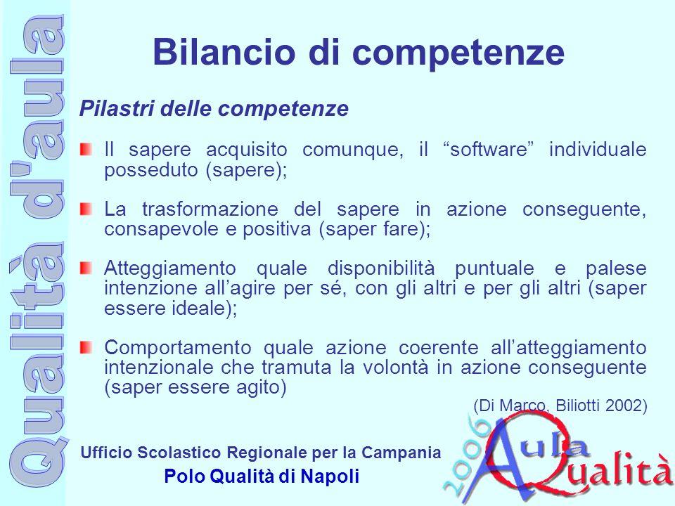 Ufficio Scolastico Regionale per la Campania Polo Qualità di Napoli Pilastri delle competenze Il sapere acquisito comunque, il software individuale po
