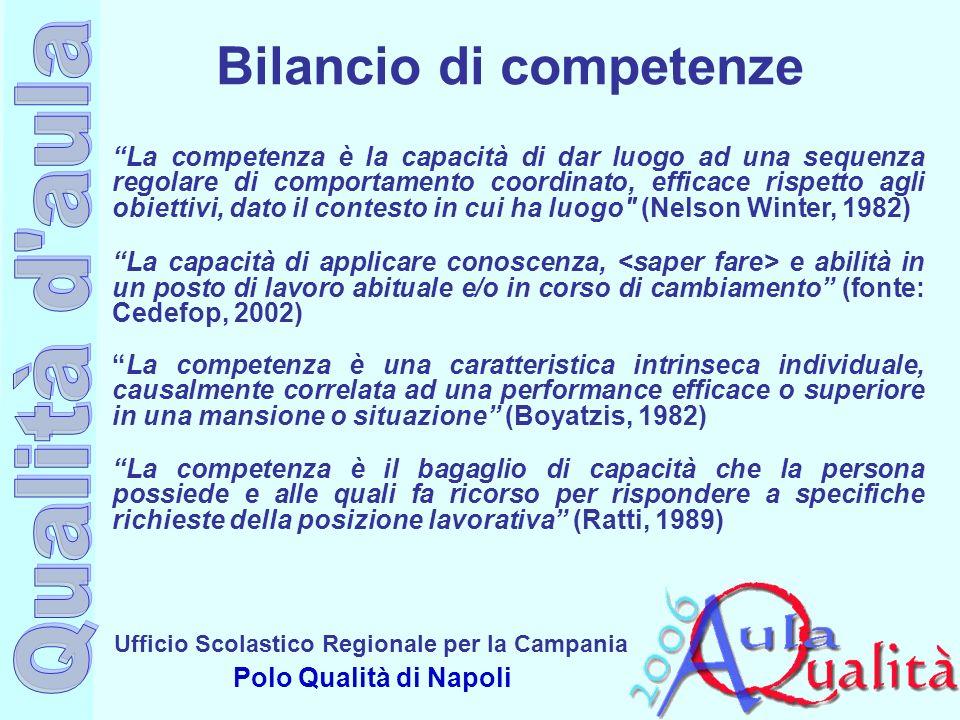 Ufficio Scolastico Regionale per la Campania Polo Qualità di Napoli La competenza è la capacità di dar luogo ad una sequenza regolare di comportamento
