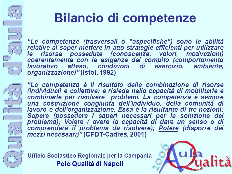 Ufficio Scolastico Regionale per la Campania Polo Qualità di Napoli Le competenze (trasversali o