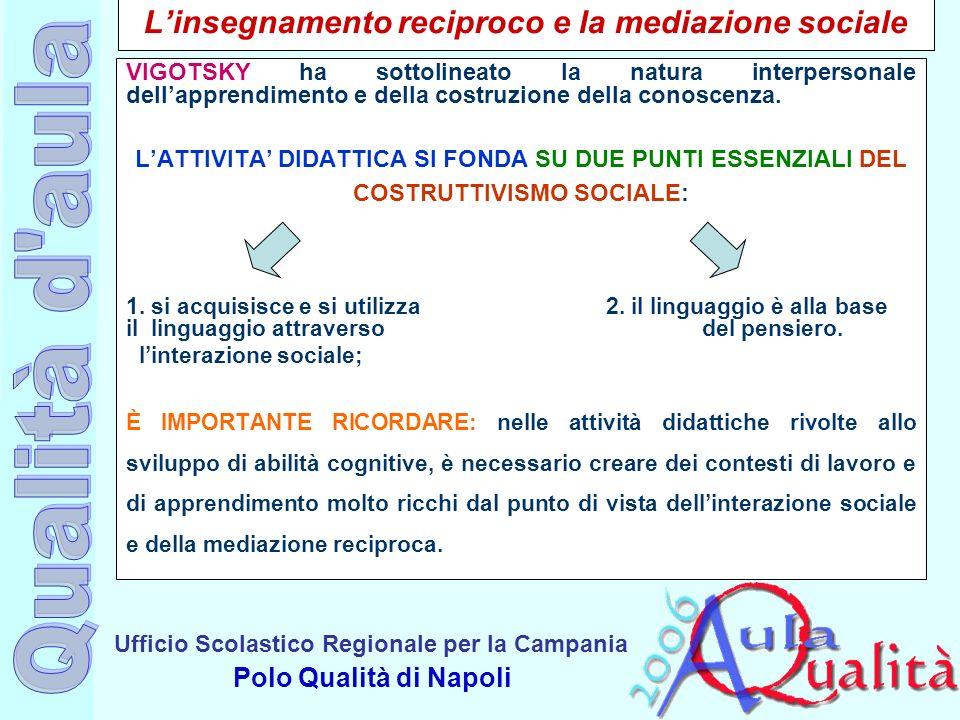 Ufficio Scolastico Regionale per la Campania Polo Qualità di Napoli Linsegnamento reciproco e la mediazione sociale VIGOTSKY ha sottolineato la natura